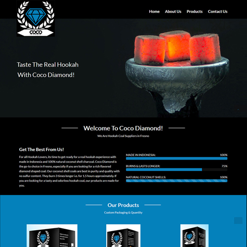 Website Design San Francisco Bay Area